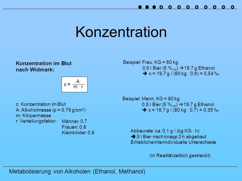 Metabolisierung von Alkoholen (Ethanol, Methanol) Konzentration Konzentration im Blut nach Widmark: c = A m · r Abbaurate: ca. 0,1 g / (kg KG · h) 0,5