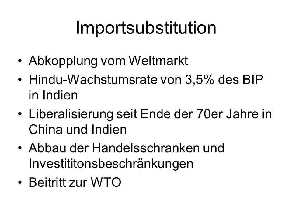 Importsubstitution Abkopplung vom Weltmarkt Hindu-Wachstumsrate von 3,5% des BIP in Indien Liberalisierung seit Ende der 70er Jahre in China und Indie