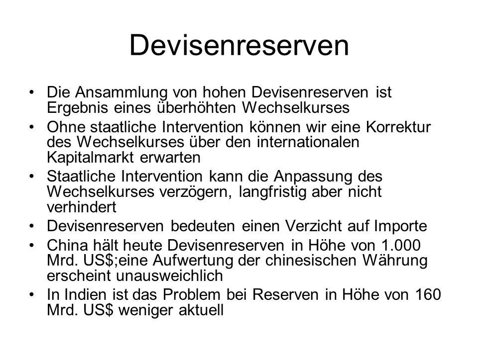 Devisenreserven Die Ansammlung von hohen Devisenreserven ist Ergebnis eines überhöhten Wechselkurses Ohne staatliche Intervention können wir eine Korr