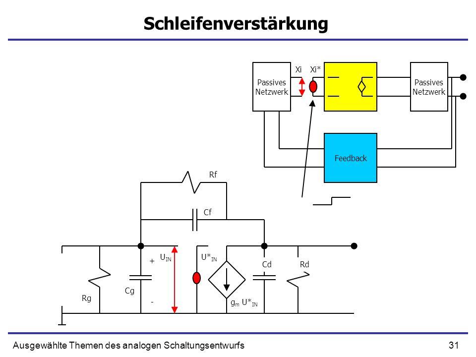 32Ausgewählte Themen des analogen Schaltungsentwurfs Schleifenverstärkung – Zeitkonstante a 1 + g m U* IN Cf CdRd Rg - Cg U IN Rf Die Schleifenverstärkung für niedrige Frequenzen, Leicht herzuleiten nur Strom/Spannungsteiler Minus Vorzeichen nicht vergessen, T 0 muss positiv sein Methode der Zeitkonstanten