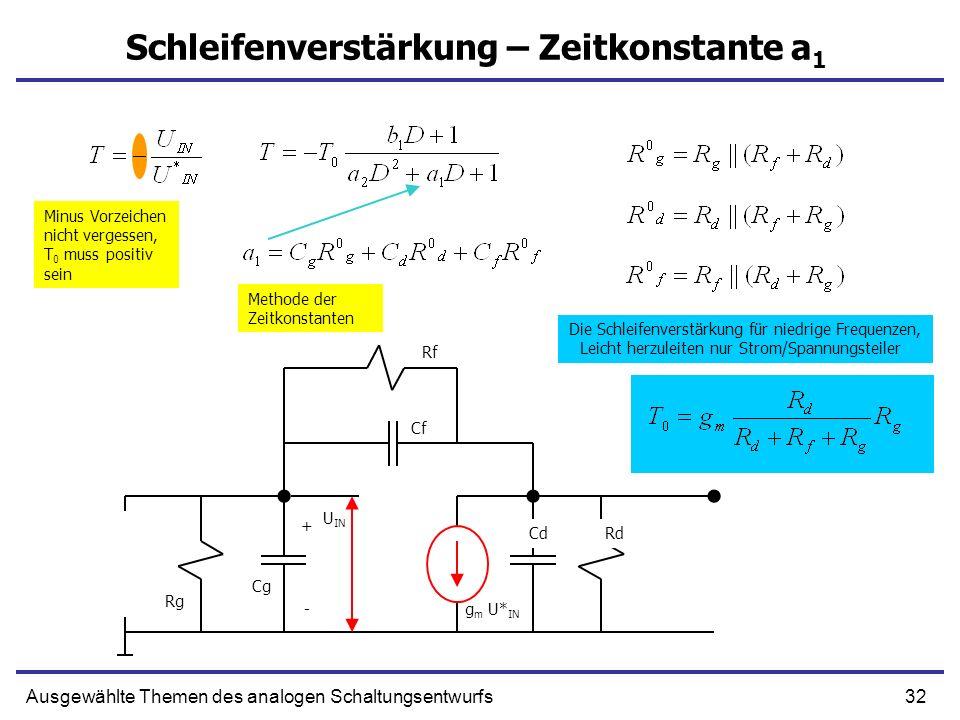 33Ausgewählte Themen des analogen Schaltungsentwurfs Zeitkonstanten – die Formel für a 2 C1 C2 Ci CN Ω Zur Messung von R N 1