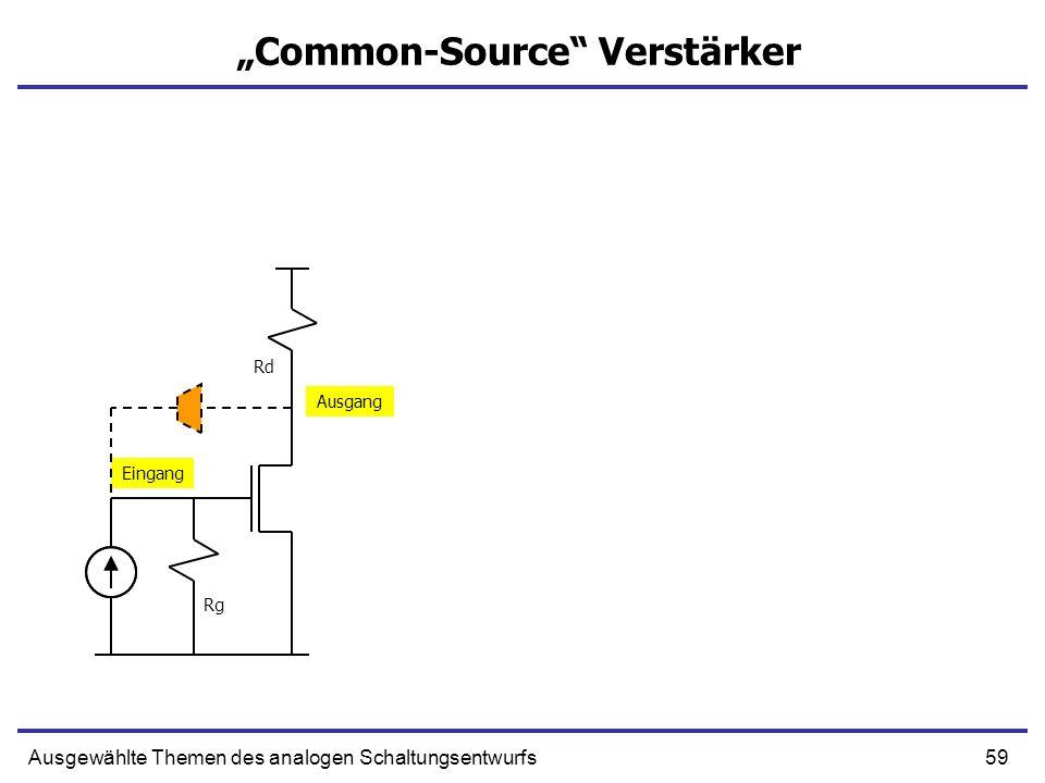 60Ausgewählte Themen des analogen Schaltungsentwurfs Common-Source Verstärker + g m U IN Cg Summe aller Kapazitäten zwischen Gate und Source Cf CdRd  Rds Rg - EingangAusgang Cg Cf Summe aller Kapazitäten zwischen Gate und Drain Cd Summe aller Kapazitäten zwischen Drain und Masse Eingang Ausgang Rg Rd Cg Cf Cd Rds