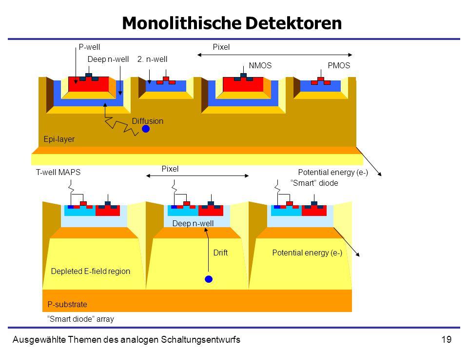 19Ausgewählte Themen des analogen Schaltungsentwurfs Monolithische Detektoren P-substrate Depleted E-field region Smart diode T-well MAPS Deep n-well2