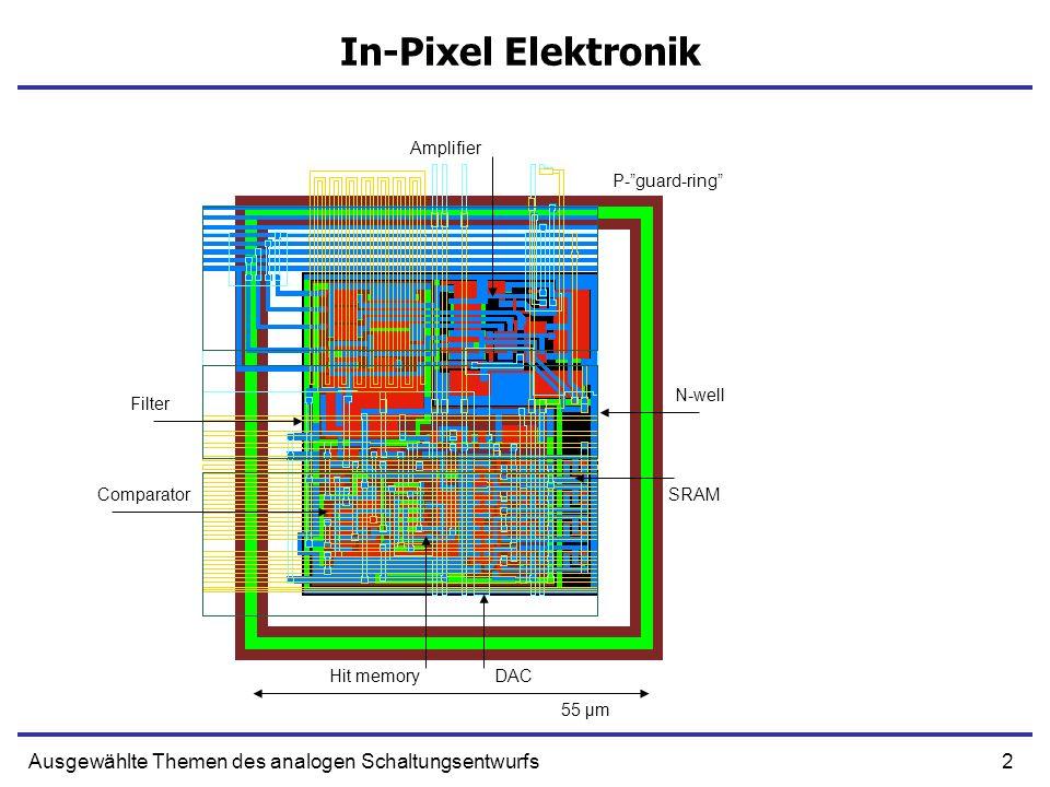 2Ausgewählte Themen des analogen Schaltungsentwurfs Amplifier Comparator Hit memory Filter SRAM DAC P-guard-ring N-well 55 μm In-Pixel Elektronik
