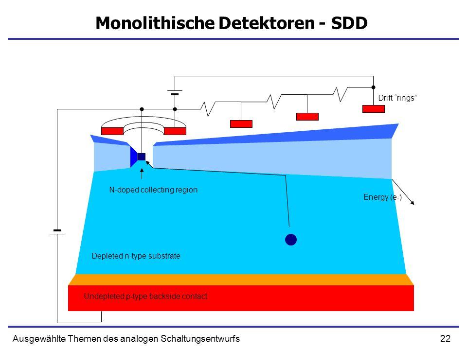 22Ausgewählte Themen des analogen Schaltungsentwurfs Monolithische Detektoren - SDD N-doped collecting region Depleted n-type substrate Undepleted p-t