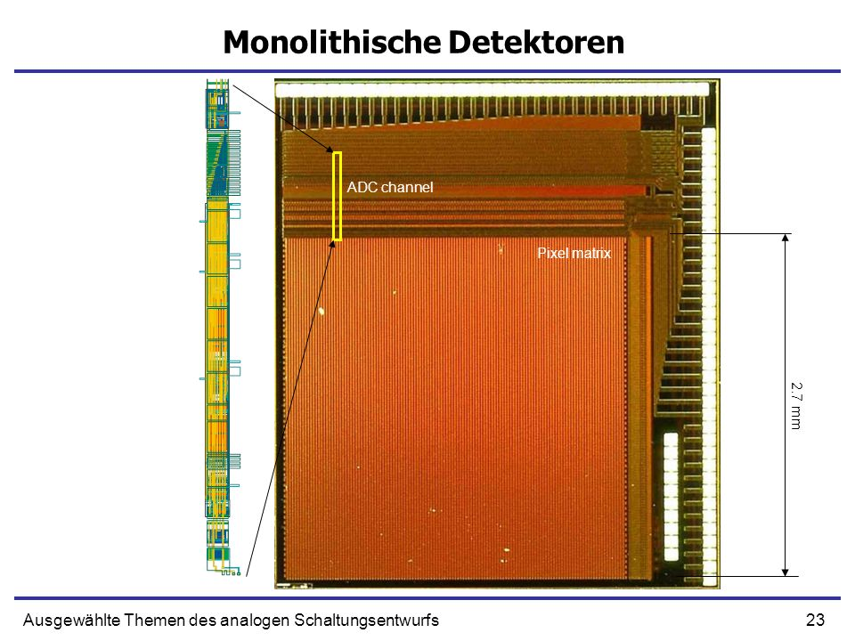 23Ausgewählte Themen des analogen Schaltungsentwurfs 2.7 mm ADC channel Pixel matrix Monolithische Detektoren