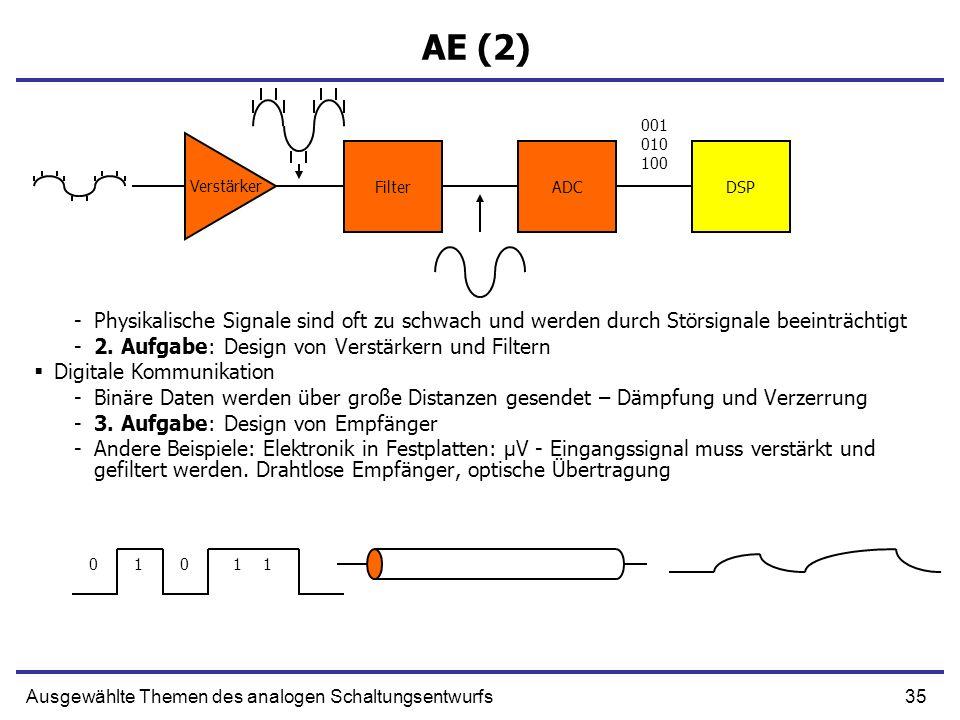 35Ausgewählte Themen des analogen Schaltungsentwurfs AE (2) -Physikalische Signale sind oft zu schwach und werden durch Störsignale beeinträchtigt -2.