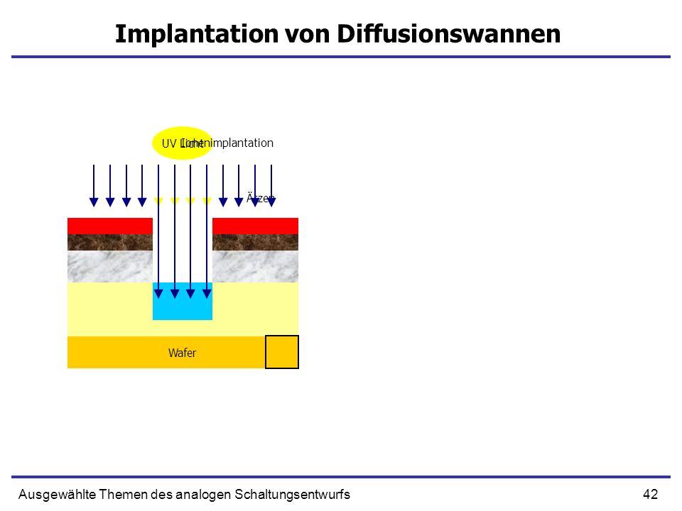 42Ausgewählte Themen des analogen Schaltungsentwurfs Wafer Epi Lage SiO 2 Si 2 N 3 Photolack Implantation von Diffusionswannen Wafer Epi Lage Wafer Ep