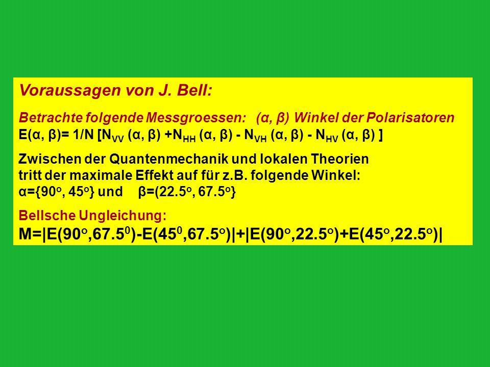 Voraussagen von J. Bell: Betrachte folgende Messgroessen: (α, β) Winkel der Polarisatoren E(α, β)= 1/N [N VV (α, β) +N HH (α, β) - N VH (α, β) - N HV