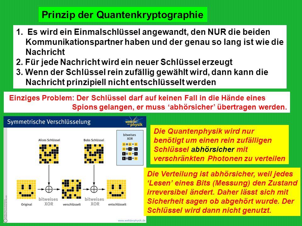 Prinzip der Quantenkryptographie 1.Es wird ein Einmalschlüssel angewandt, den NUR die beiden Kommunikationspartner haben und der genau so lang ist wie