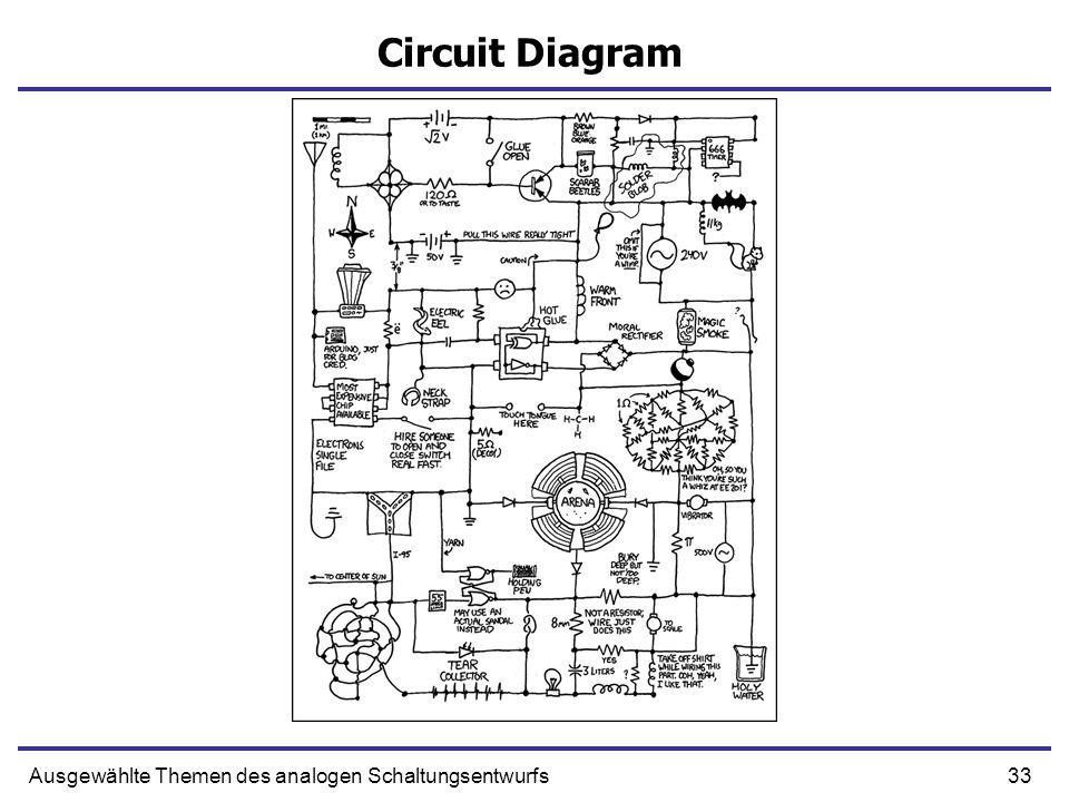 33Ausgewählte Themen des analogen Schaltungsentwurfs Circuit Diagram