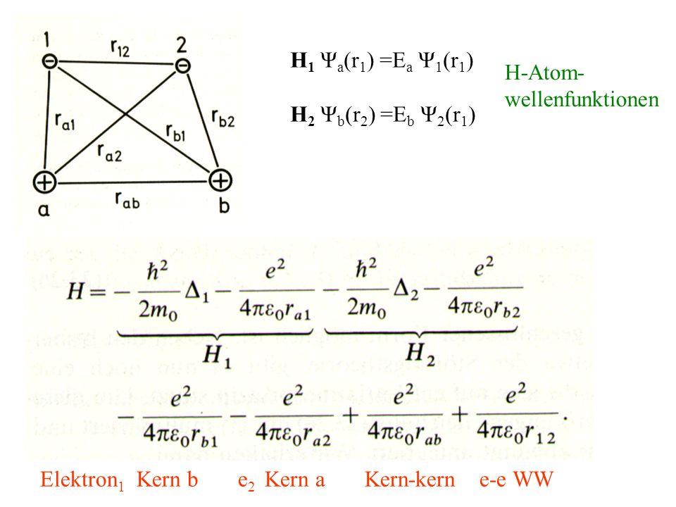 H 1 Ψ a (r 1 ) =E a Ψ 1 (r 1 ) H 2 Ψ b (r 2 ) =E b Ψ 2 (r 1 ) H-Atom- wellenfunktionen Elektron 1 Kern b e 2 Kern a Kern-kern e-e WW