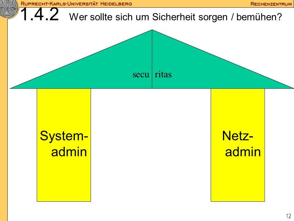 12 1.4.2 Wer sollte sich um Sicherheit sorgen / bemühen? securitas System- admin Netz- admin securitas