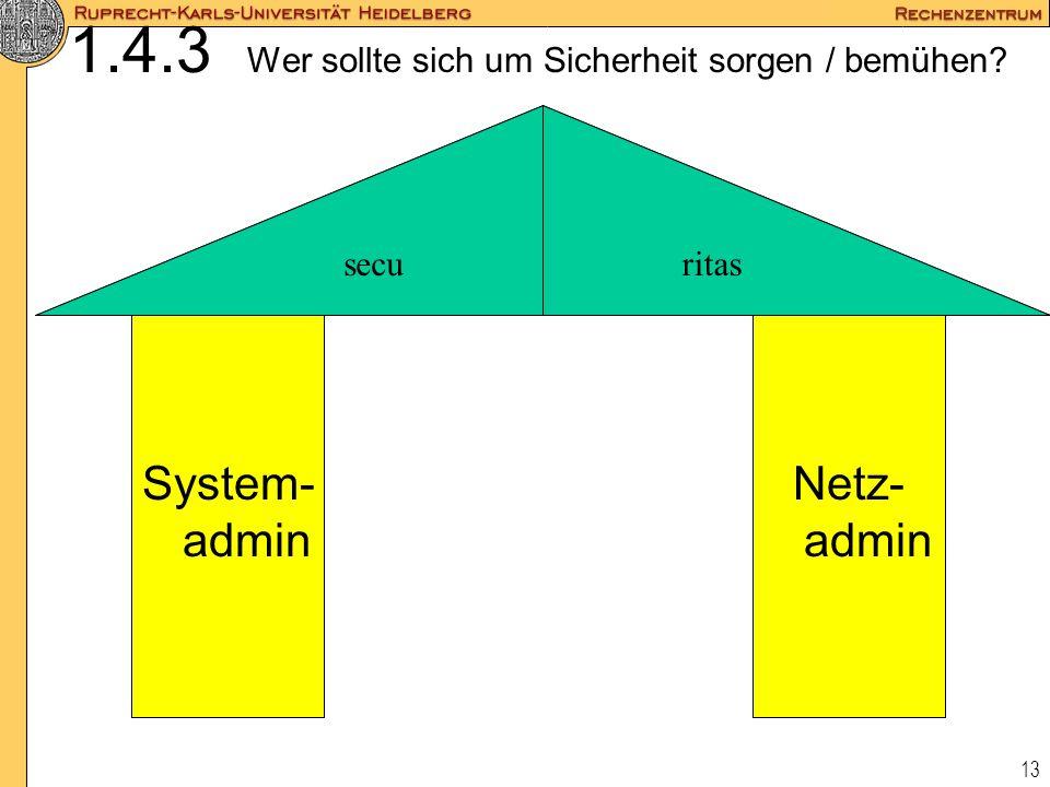 13 1.4.3 Wer sollte sich um Sicherheit sorgen / bemühen? securitas System- admin Netz- admin ritassecu