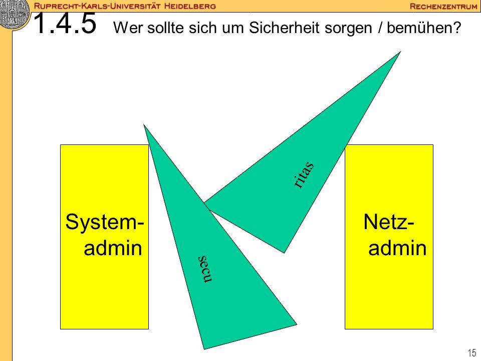 15 1.4.5 Wer sollte sich um Sicherheit sorgen / bemühen? System- admin Netz- admin ritas secu