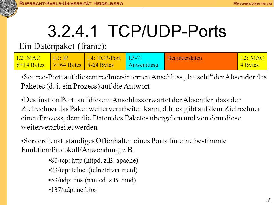 35 3.2.4.1 TCP/UDP-Ports L2: MAC 8+14 Bytes L3: IP >=64 Bytes L4: TCP-Port 8-64 Bytes L5-7: Anwendung Benutzerdaten Source-Port: auf diesem rechner-in