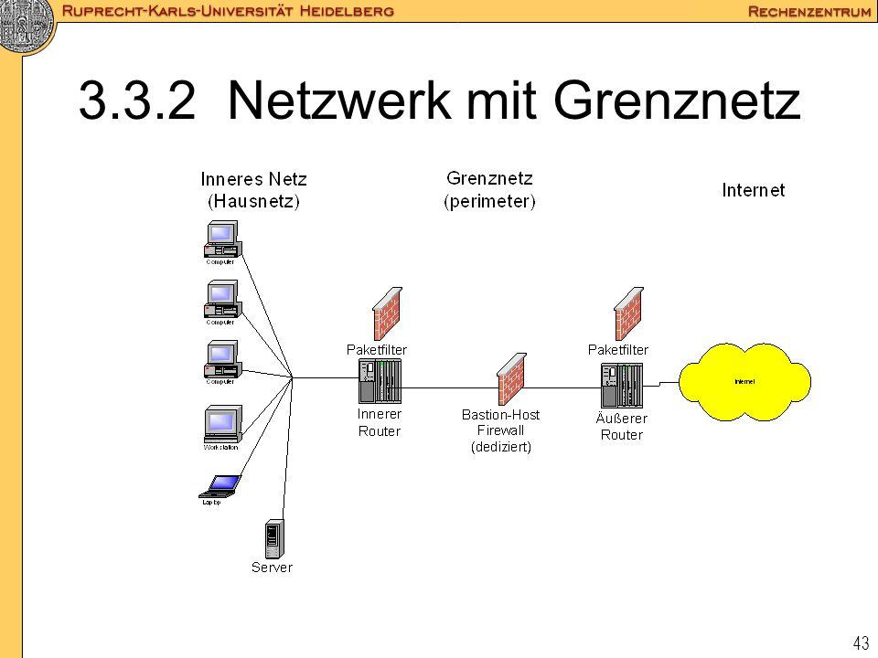 43 3.3.2 Netzwerk mit Grenznetz