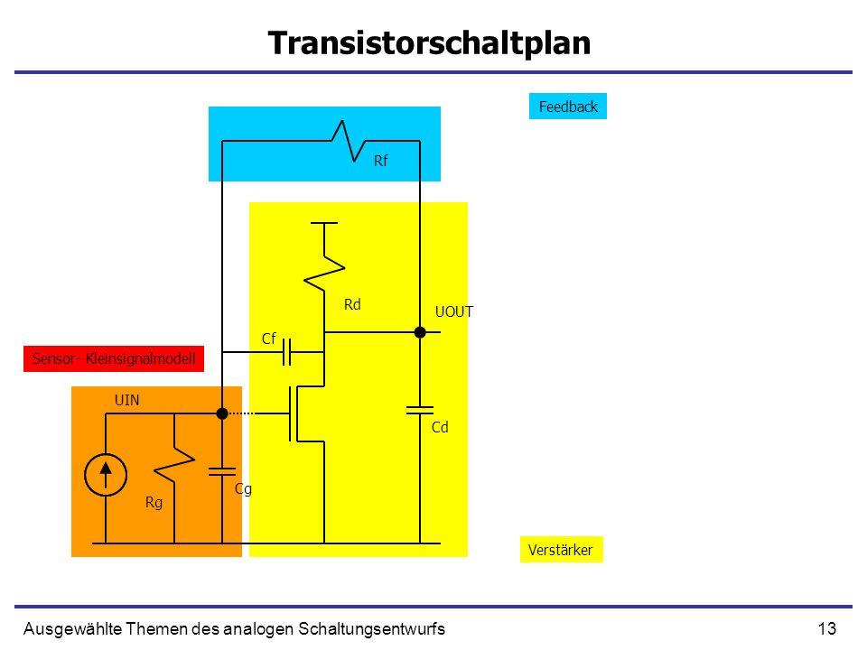 13Ausgewählte Themen des analogen Schaltungsentwurfs Transistorschaltplan UIN UOUT Rg Rd Cd Cf Cg Rf Feedback Verstärker Sensor- Kleinsignalmodell