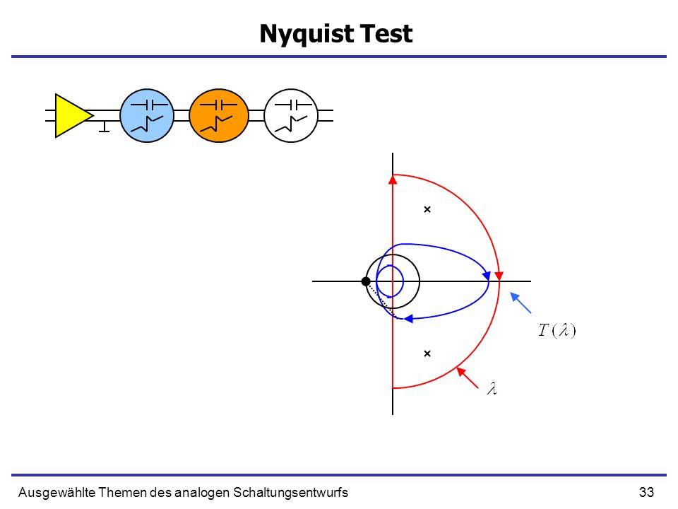 33Ausgewählte Themen des analogen Schaltungsentwurfs Nyquist Test