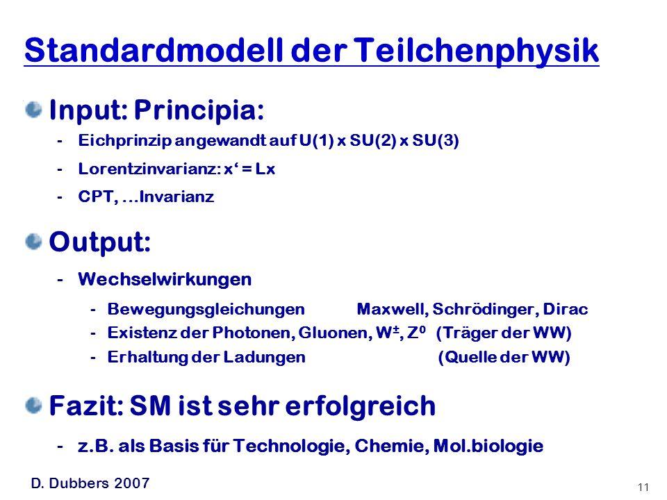 Hartmut Abele, University of Heidelberg 11 Standardmodell der Teilchenphysik Input: Principia: -Eichprinzip angewandt auf U(1) x SU(2) x SU(3) -Lorent