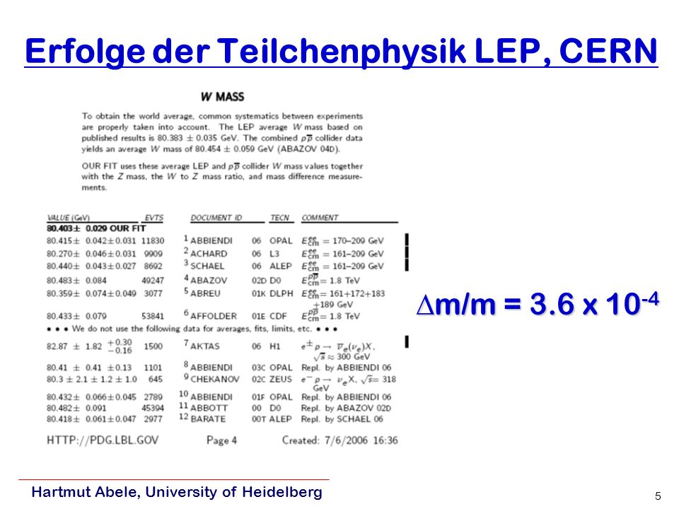 Hartmut Abele, University of Heidelberg 5 Erfolge der Teilchenphysik LEP, CERN m/m = 3.6 x 10 -4 m/m = 3.6 x 10 -4