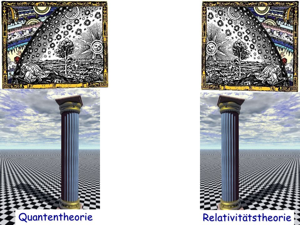Hartmut Abele, University of Heidelberg 8 2 Säulen: Quantentheorie Relativitätstheorie