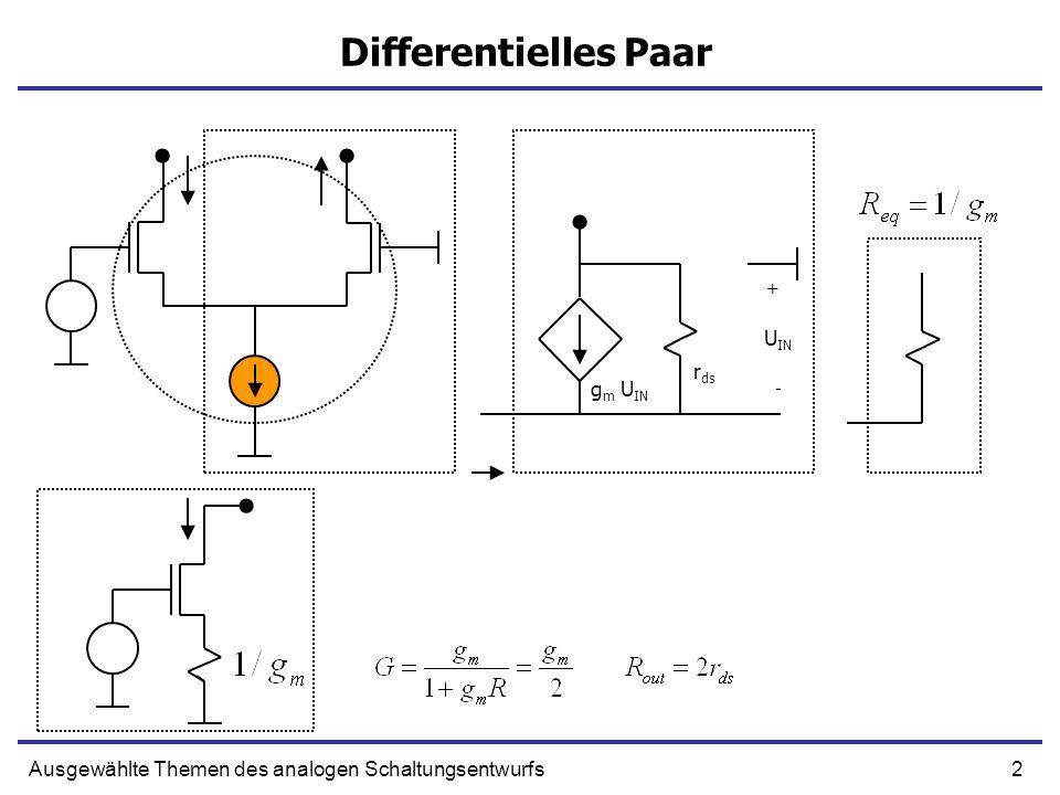 23Ausgewählte Themen des analogen Schaltungsentwurfs Stromquelle als Last Spannungsverstärkung ist größer für kleinere Biasströme Ids VdsVdssat Vgs1 Vgs2 Vgs3 Vgs<Vt