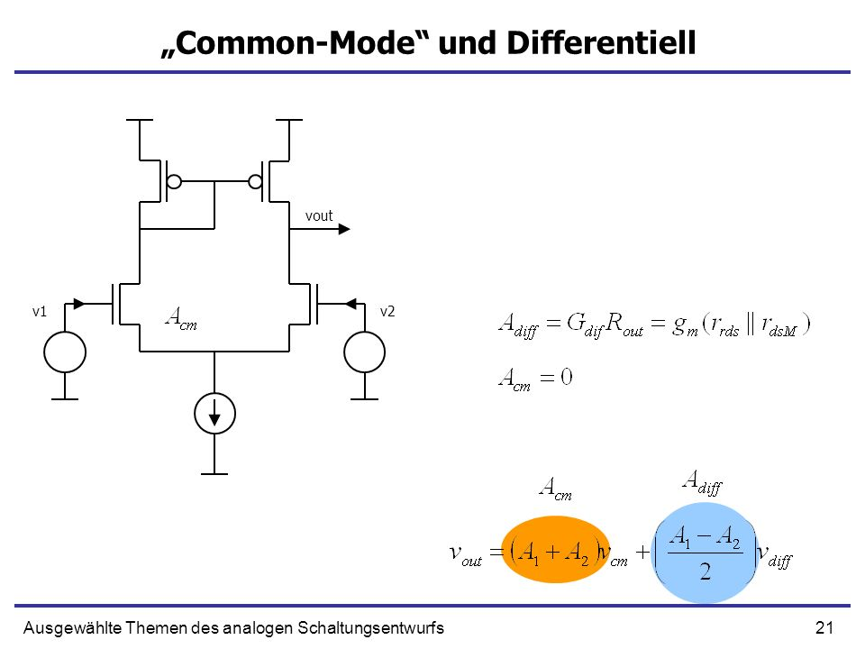 21Ausgewählte Themen des analogen Schaltungsentwurfs Common-Mode und Differentiell v1v2 vout