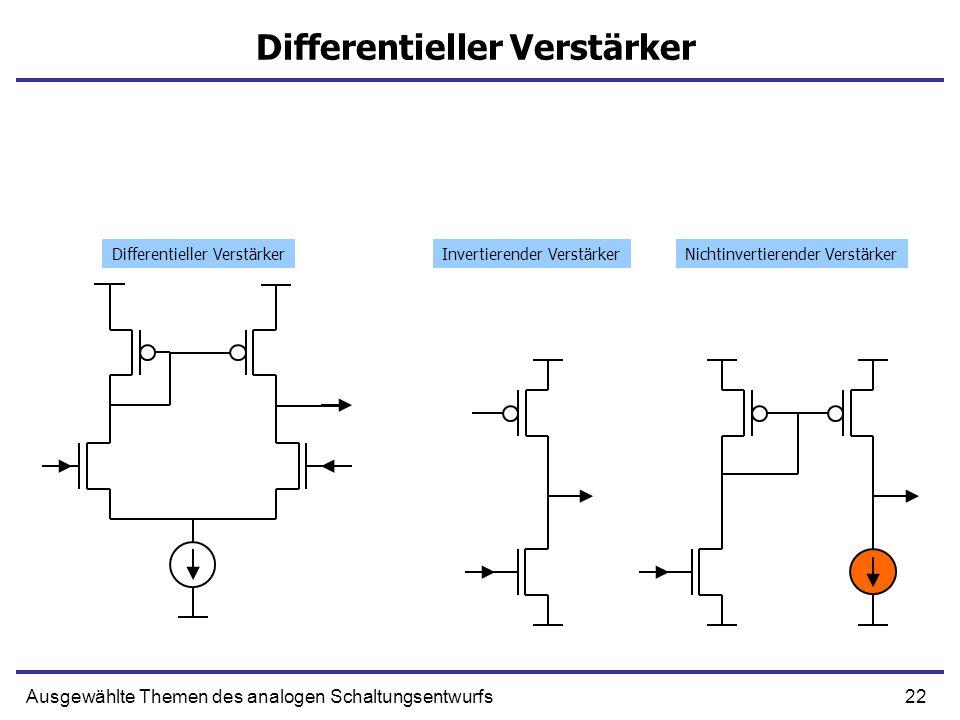 22Ausgewählte Themen des analogen Schaltungsentwurfs Differentieller Verstärker Invertierender VerstärkerNichtinvertierender Verstärker
