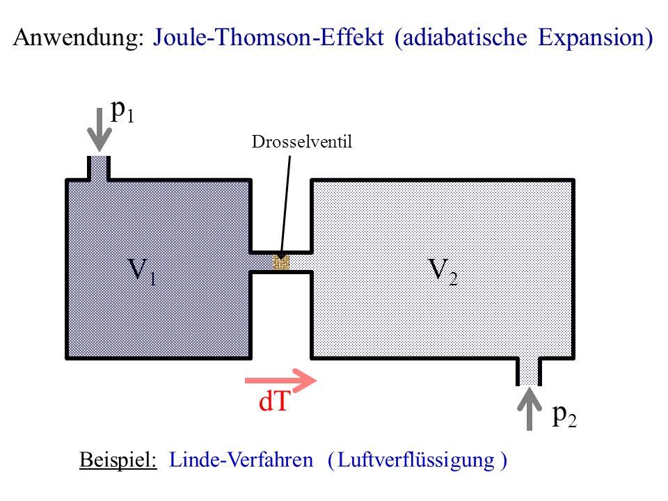 Anwendung: Joule-Thomson-Effekt (adiabatische Expansion) Beispiel: Linde-Verfahren ( Luftverflüssigung ) Drosselventil V1V1 V2V2 p1p1 p2p2 dT