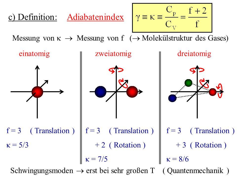 c) Definition: Adiabatenindex Messung von Messung von f ( Molekülstruktur des Gases) einatomig f = 3( Translation ) κ = 5/3 zweiatomig f = 3( Translat