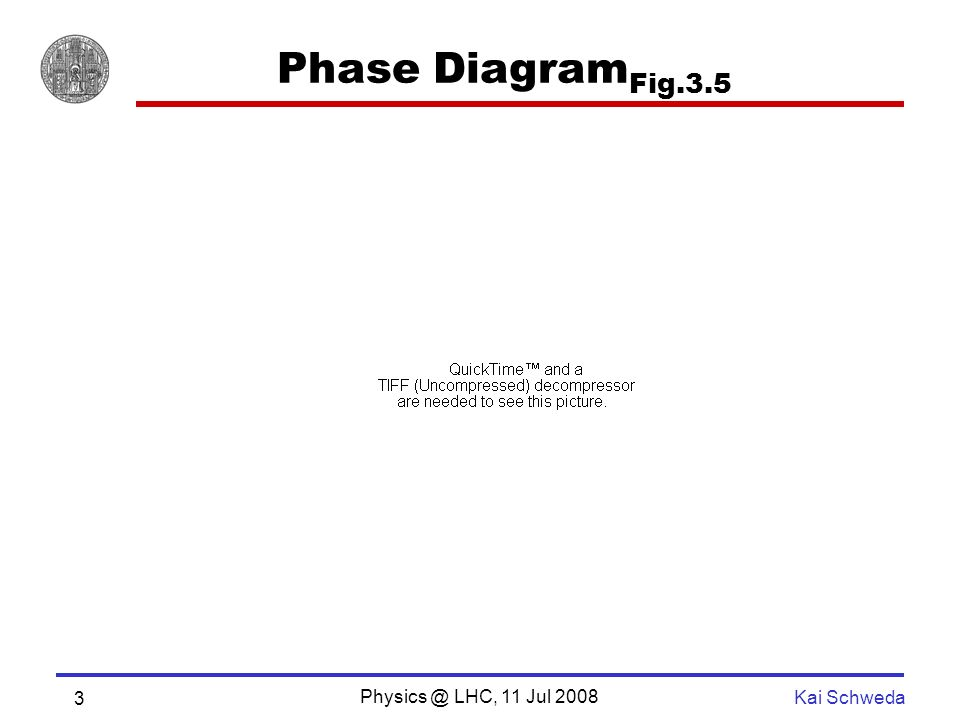 Physics @ LHC, 11 Jul 2008 Kai Schweda 3 Phase Diagram Fig.3.5
