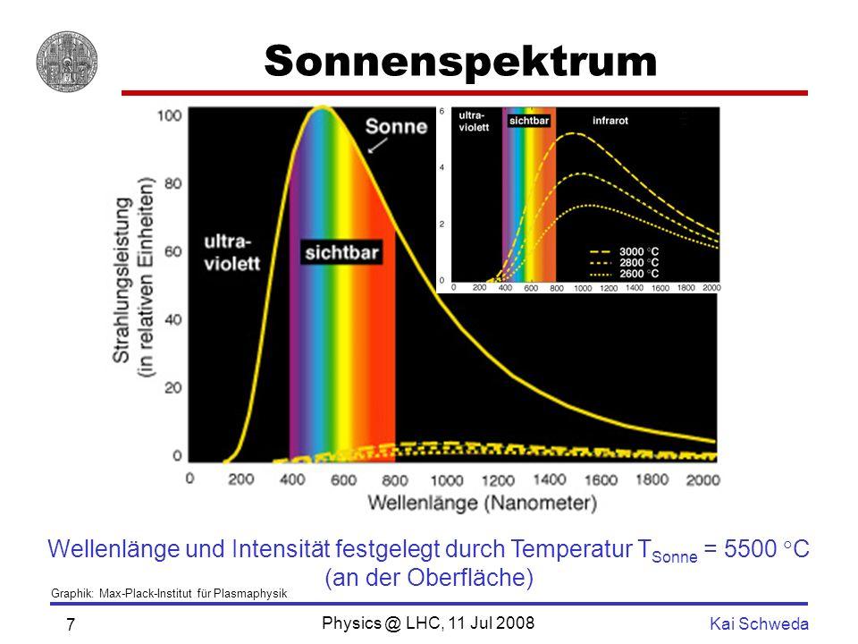 Physics @ LHC, 11 Jul 2008 Kai Schweda 7 Sonnenspektrum Graphik: Max-Plack-Institut für Plasmaphysik Wellenlänge und Intensität festgelegt durch Temperatur T Sonne = 5500 C (an der Oberfläche)