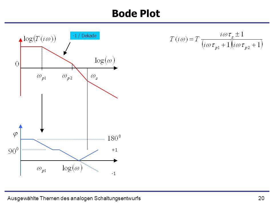 20Ausgewählte Themen des analogen Schaltungsentwurfs Bode Plot -1 / Dekade +1