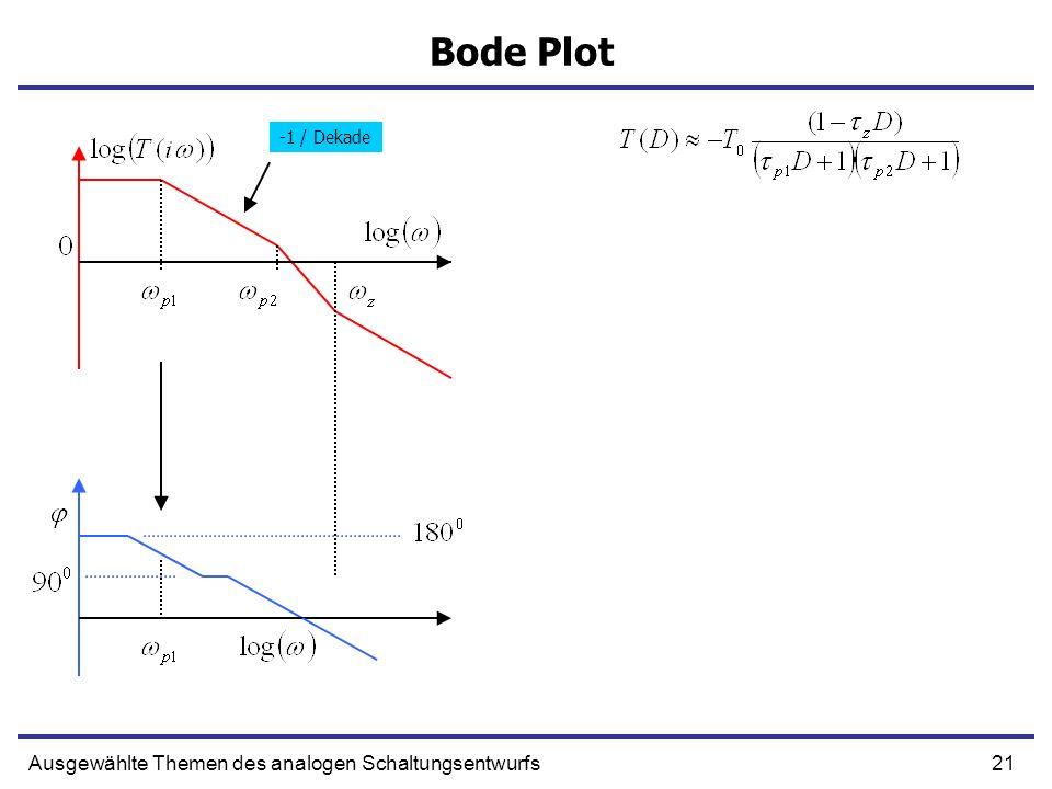 21Ausgewählte Themen des analogen Schaltungsentwurfs Bode Plot -1 / Dekade