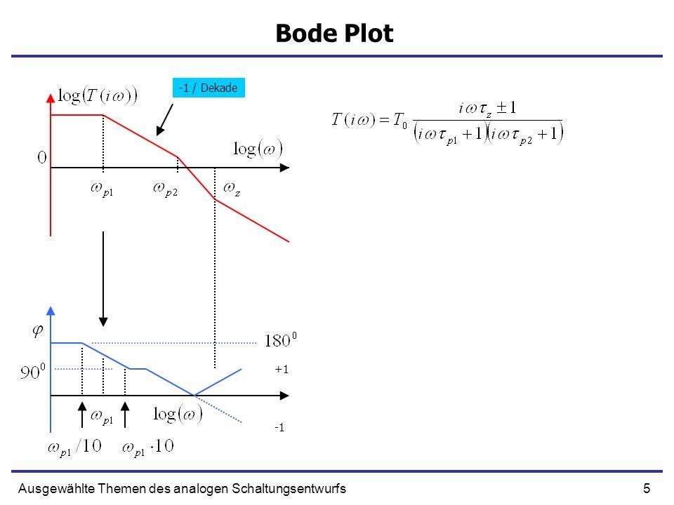 5Ausgewählte Themen des analogen Schaltungsentwurfs Bode Plot -1 / Dekade +1