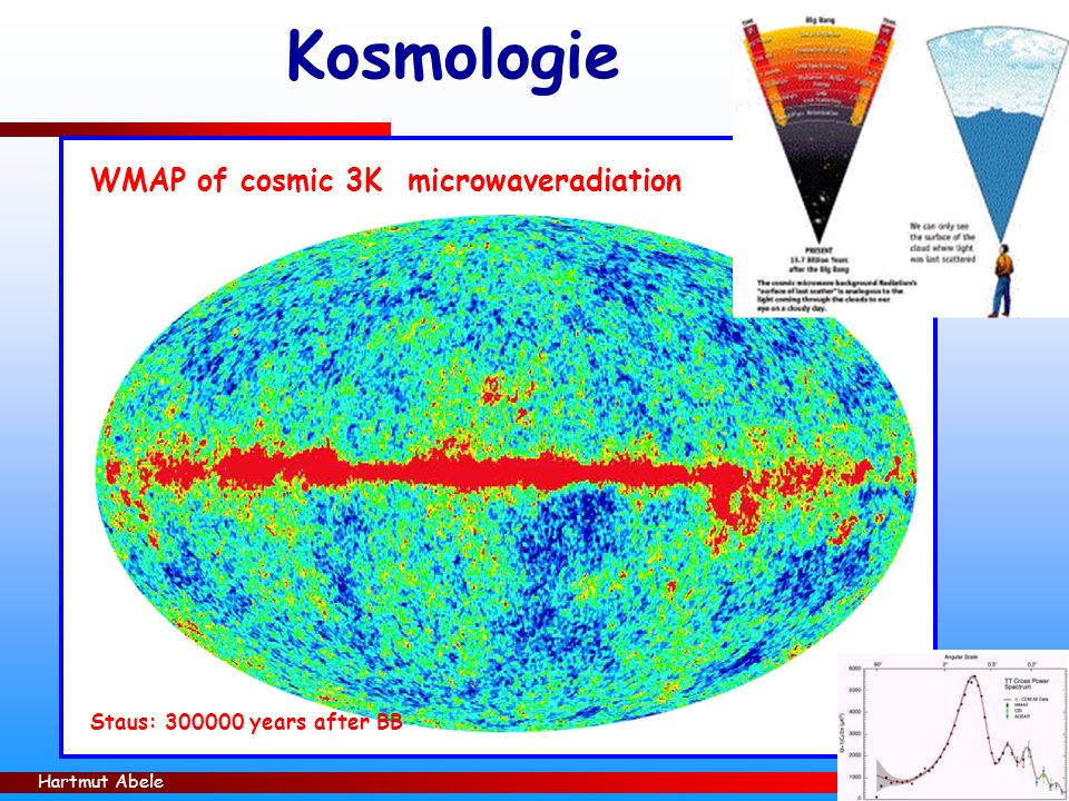 Hartmut Abele 1 WMAP of cosmic 3K microwaveradiation Staus: 300000 years after BB Kosmologie
