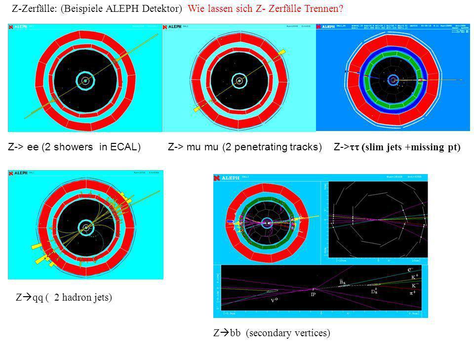 Z-Zerfälle: (Beispiele ALEPH Detektor) Wie lassen sich Z- Zerfälle Trennen? Z-> ee (2 showers in ECAL) Z-> mu mu (2 penetrating tracks) Z-> slim jets