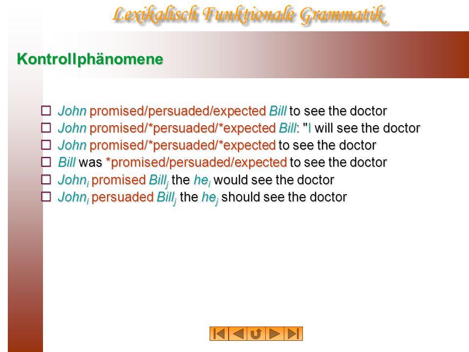 Kontrollphänomene persuadeV ( PRED)= persuade promiseV ( PRED)= promise