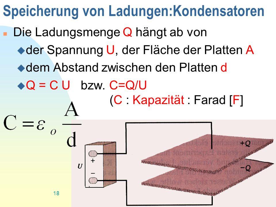 Zurück zur ersten Seite 18 Speicherung von Ladungen:Kondensatoren Die Ladungsmenge Q hängt ab von der Spannung U, der Fläche der Platten A dem Abstand