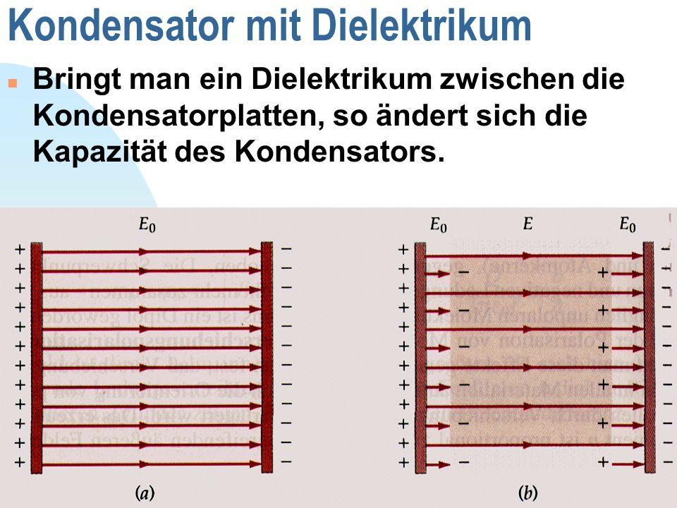 Zurück zur ersten Seite 20 Kondensator mit Dielektrikum Bringt man ein Dielektrikum zwischen die Kondensatorplatten, so ändert sich die Kapazität des