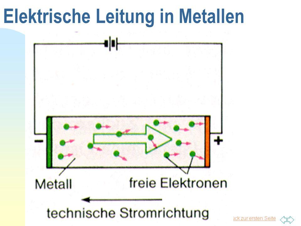 Zurück zur ersten Seite 21 Elektrische Leitung in Metallen