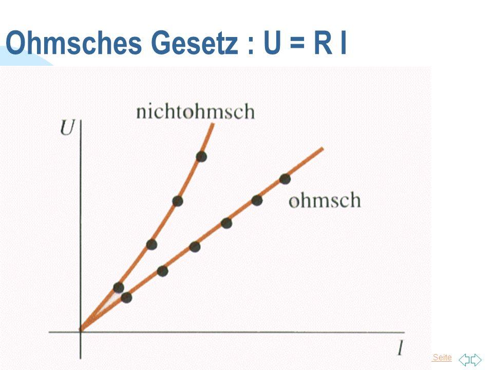 Zurück zur ersten Seite 24 Ohmsches Gesetz : U = R I