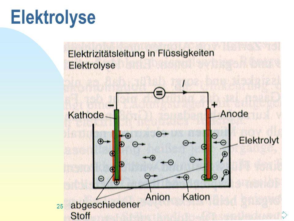 Zurück zur ersten Seite 25 Elektrolyse