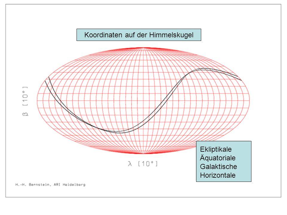 Koordinaten auf der Himmelskugel Ekliptikale Äquatoriale Galaktische Horizontale
