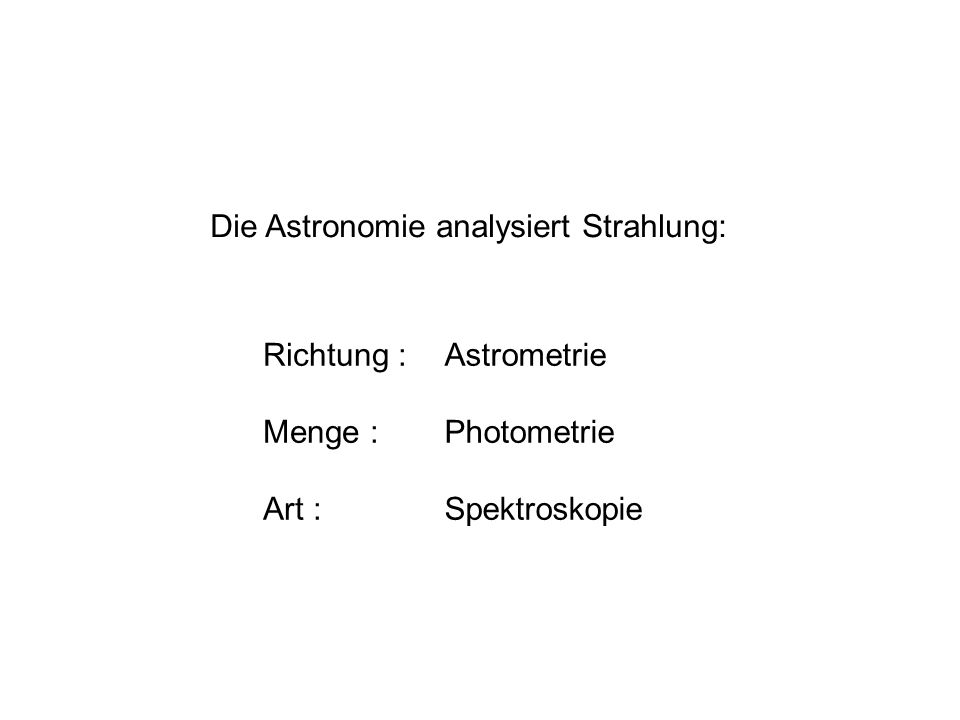 Richtung : Menge : Art : Die Astronomie analysiert Strahlung: Astrometrie Photometrie Spektroskopie