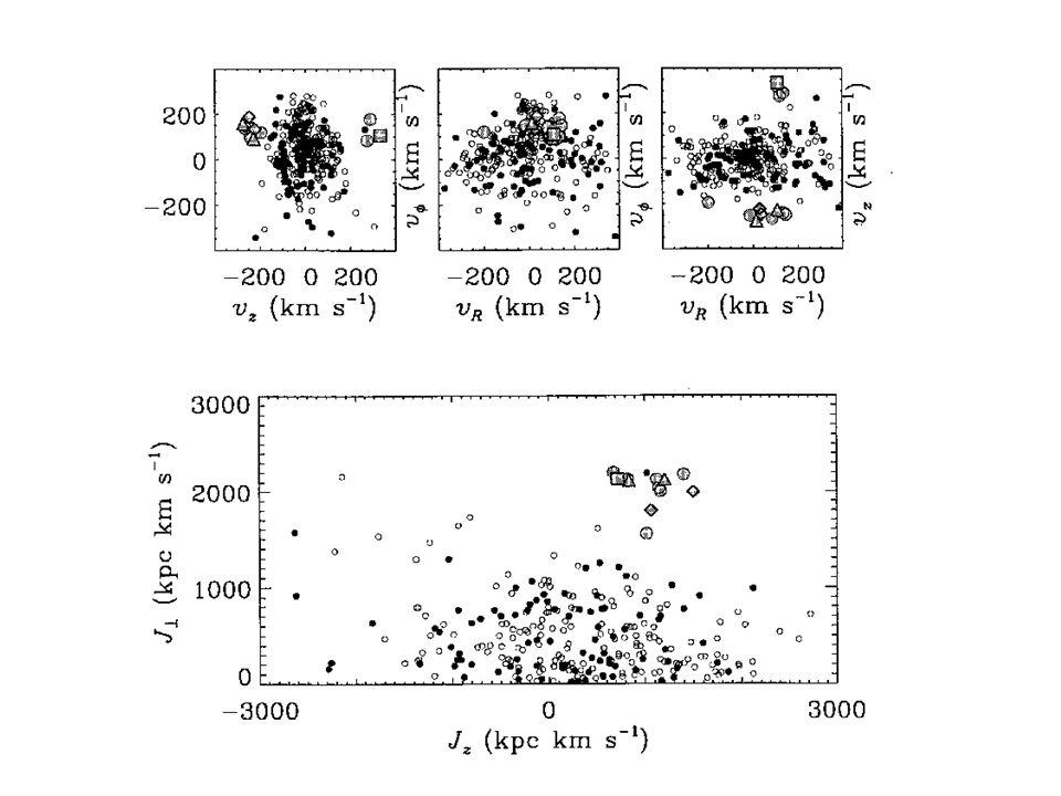 Das Plejaden-Problem des Hipparcos: Allgemeine Ansicht 1996: Plejaden bei 132 pc +/- 4 pc (aus Hauptreihenanpassung, nahe Sterne, Sternaufbau-Rechnungen) Hipparcos-Parallaxe 1997: Plejaden bei 118 pc +/- 4 pc (aus Mittelwert der Parallaxe der Haufen-Mitglieder) Differenz 14 pc +/- 6 pc - das sind grade mal 2½ sigma Aber bei anderen Haufen passts.
