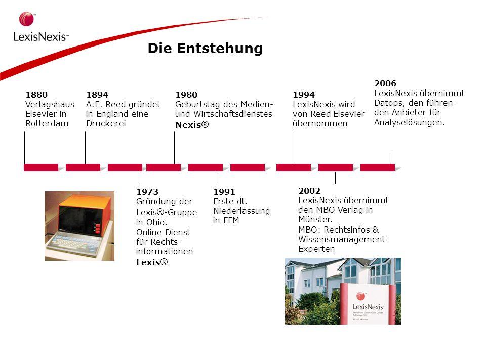 1880 Verlagshaus Elsevier in Rotterdam 1973 Gründung der Lexis ® -Gruppe in Ohio.