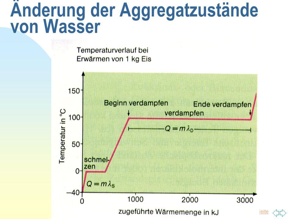 Zurück zur ersten Seite 12 Änderung der Aggregatzustände von Wasser