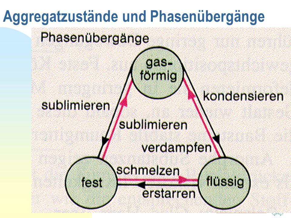 Zurück zur ersten Seite 14 Aggregatzustände und Phasenübergänge
